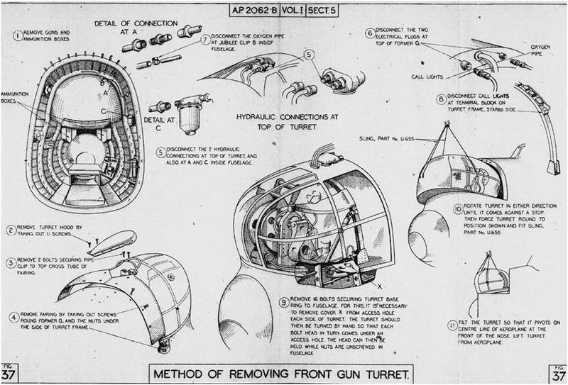 You now know how to remove the turret in a Lancaster bomber.