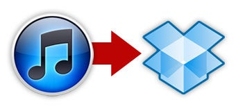 How to Sync iTunes Across All Your Computers with Dropbox