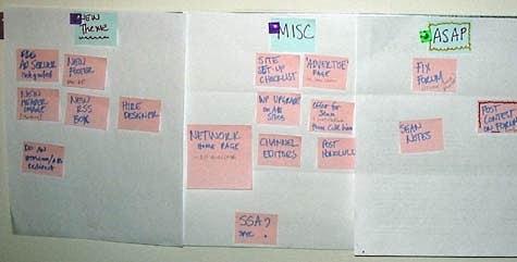 A sticky note todo list