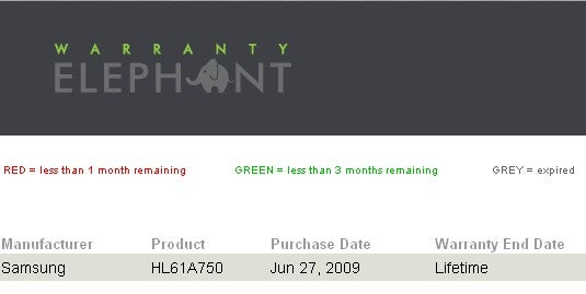 WarrantyElephant Organizes and Tracks Your Warranties
