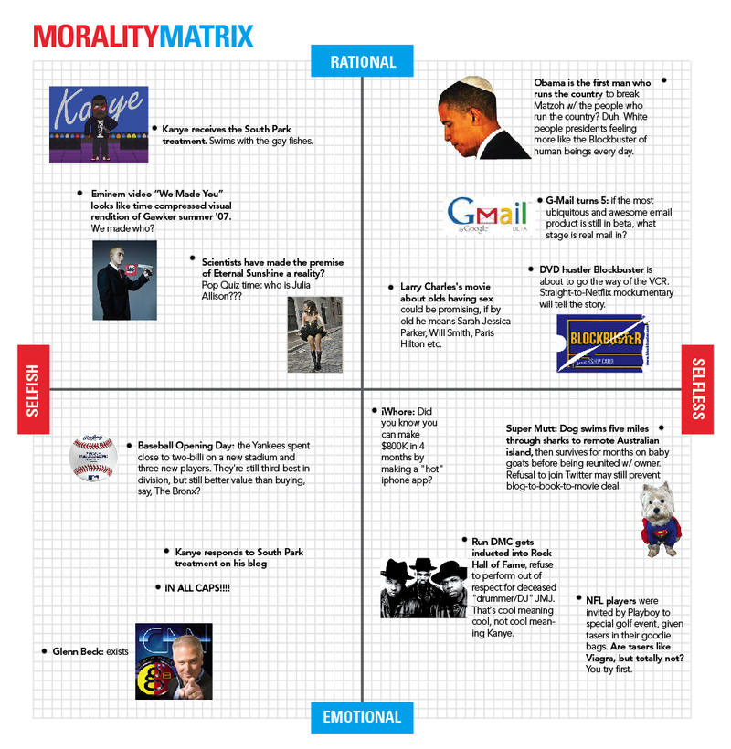The Morality Matrix