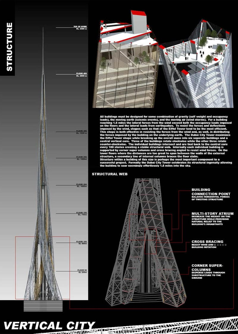 The Plans for the 1.55-Mile-High Skyscraper in, You Guessed It, Dubai