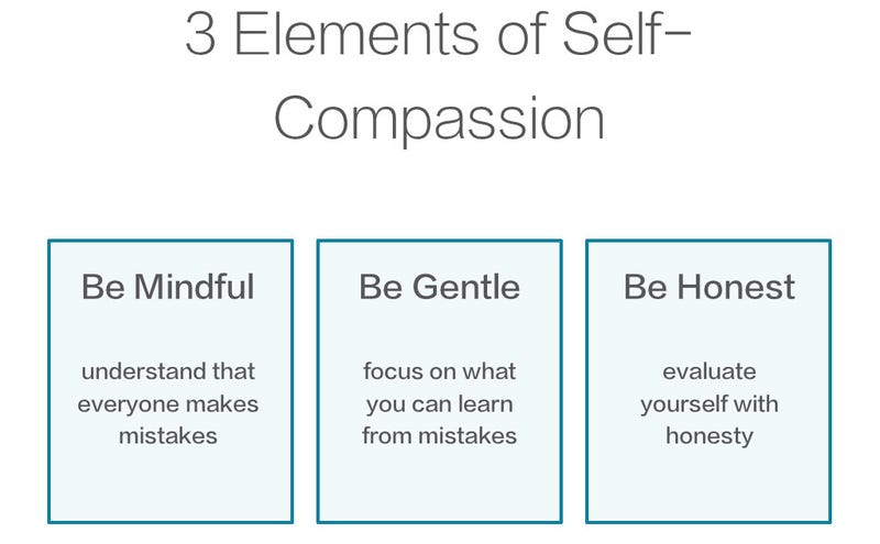 Practice Self-Compassion to Improve How You Feel About Yourself