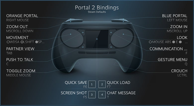 Valve Announces A Steam Controller With No Thumbsticks