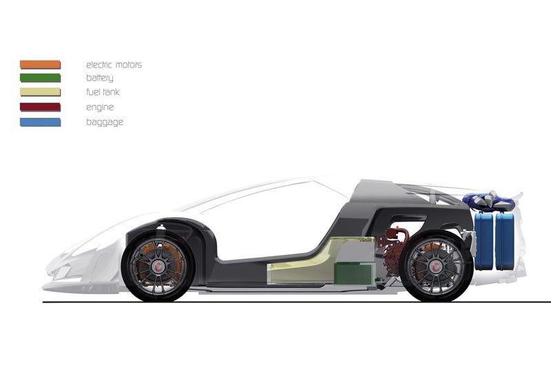 Frazer-Nash Namir by Giugiaro: World's Fastest Hybrid... Concept