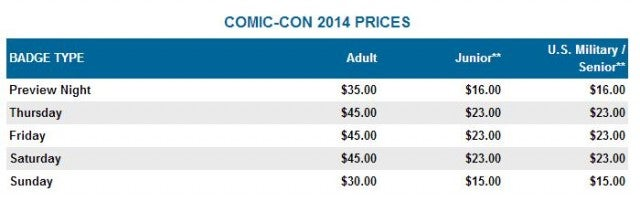 San Diego Comic-Con Only Selling Single Day Passes for 2014