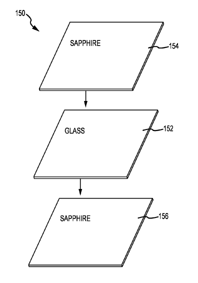 Apple's Patented Technology Would Make iPhone Virtually Unbreakable