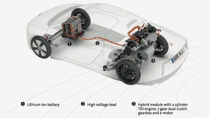VW Will Build 250 Of Their 260 MPG Diesel Hybrid