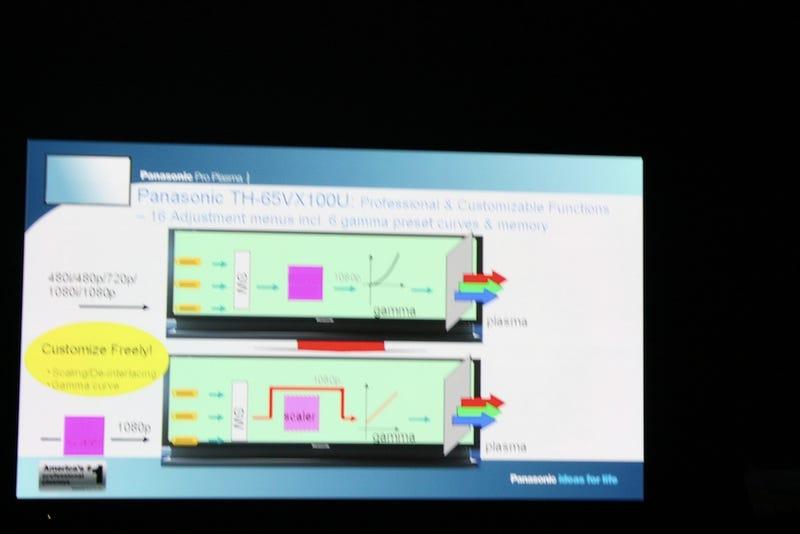 Panasonic 65VX100U Premiere Plasma Is a Kuro Killer?