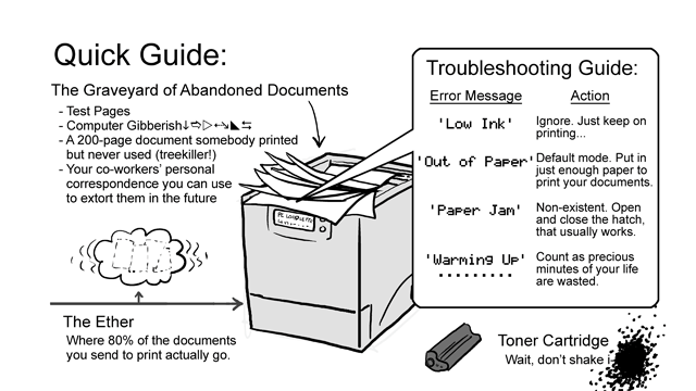 The Real Instruction Manual For Your Shared Office Printer