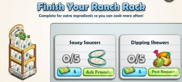 ChefVille Ranch Requests Quests: Everything You Need to Know