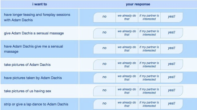 Mojo Upgrade's Dual Questionnaire Spices Up Your Sex Life