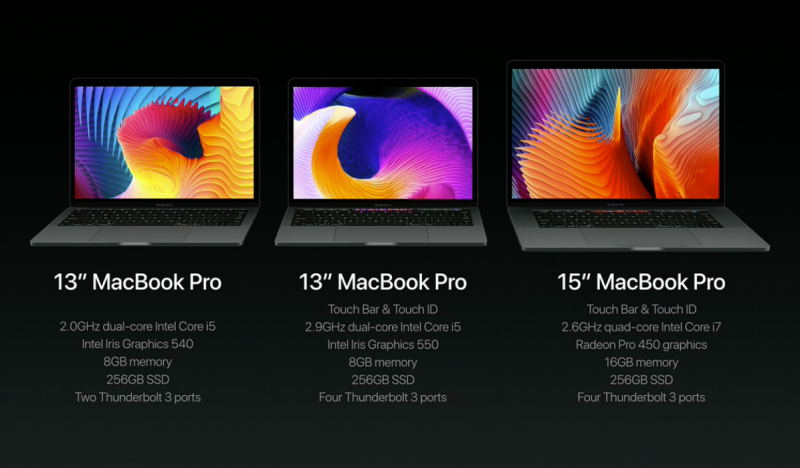 The Best Stuff From Apple's MacBook Pro Event