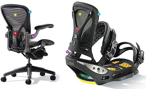 Famed Office Chair Shrinks Into Premium Snowboard Binding