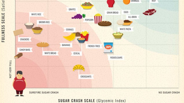 sy6geszbumf0tswqctdj Top 10 Food Infographics to Hang in Your Kitchen or Save to Your Phone