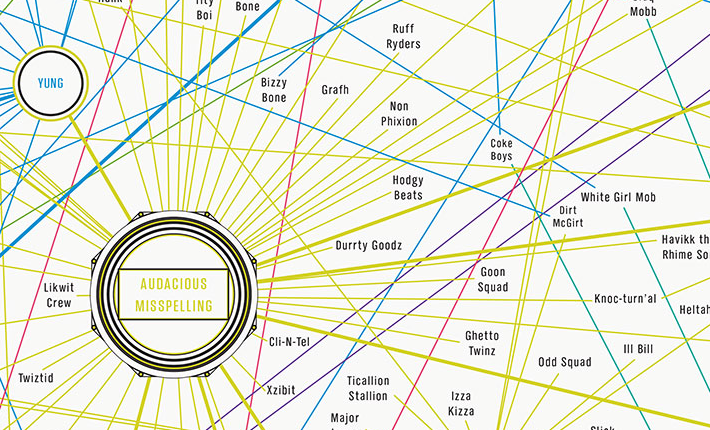 How Many Rappers Are Named Lil? This Massive Map Shows You