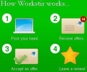 Workstir Helps You Verify Contractors' Credentials in Classifieds