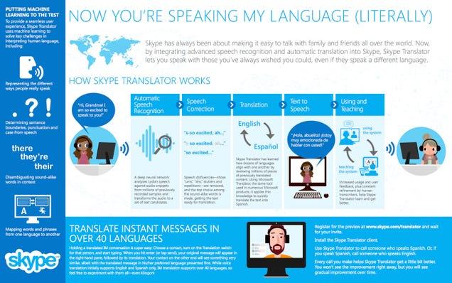 Skype Translator Hands-On: Close But No Babel Fish
