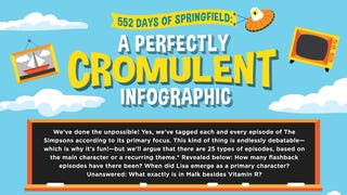 A Perfectly Cromulent Simpsons Infographic