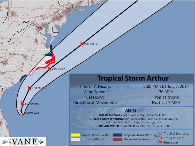 Arthur Strengthens Further, N.C. Coast Now Under a Hurricane Warning