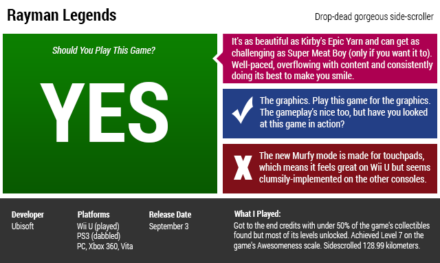 Rayman Legends: The Kotaku Review