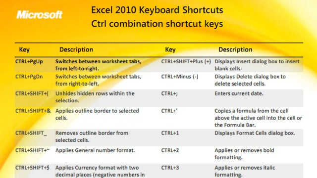 Quick Reference Cards Show All the Excel 2010 Keyboard Shortcuts