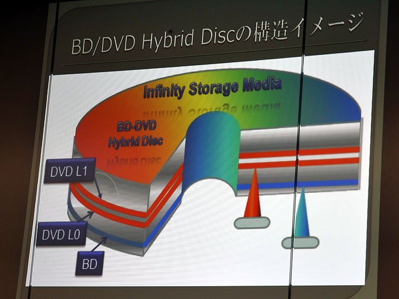 World's First Single-Sided Blu-ray/DVD Hybrid Disc Unveiled