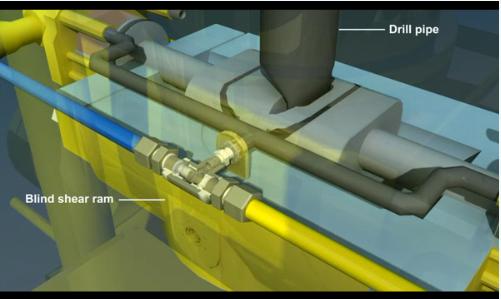 How BP's Deepwater Horizon Failsafe Failed