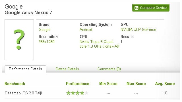 Google Tablet Spotted in Benchmarks, Running Android 4.1 'Jelly Bean'