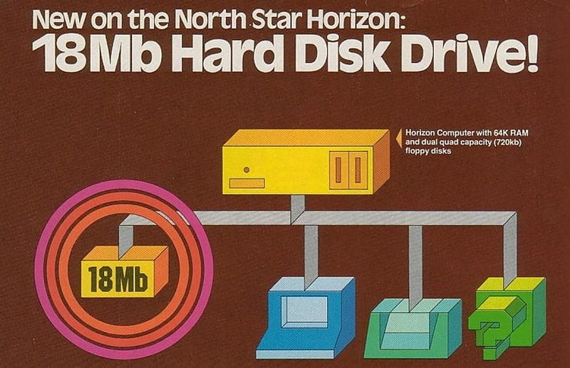 Days of the 18Mb Future Past