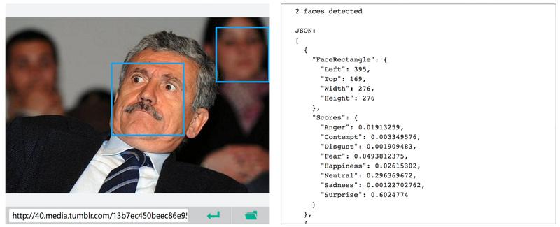 Esta herramienta de Microsoft interpreta emociones con una precisión inquietante