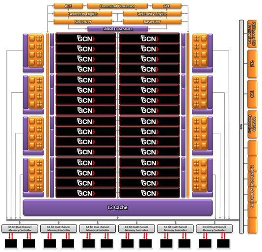 AMD's Radeon 7970 Is Here: Your New Drool-Worthy Super GPU