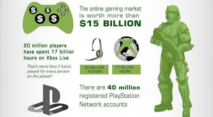 Positives of gambling statistics wisconsin casino tours