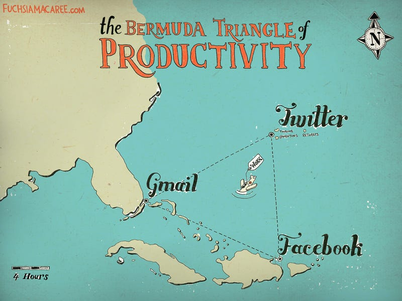 This Is Where All Your Productivity Disappears