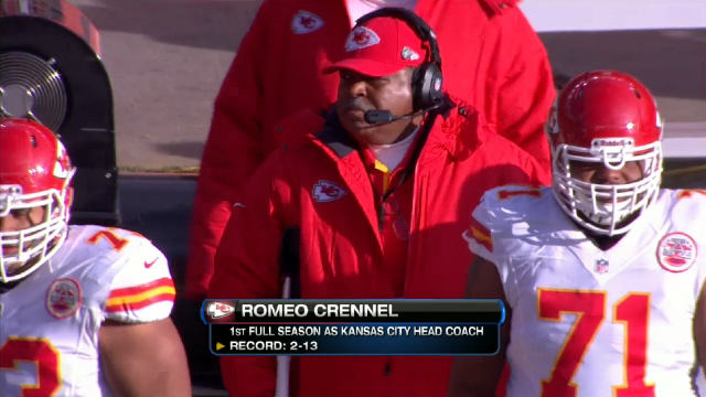 The Top Nine Romeo Crennel Photos Of 2012