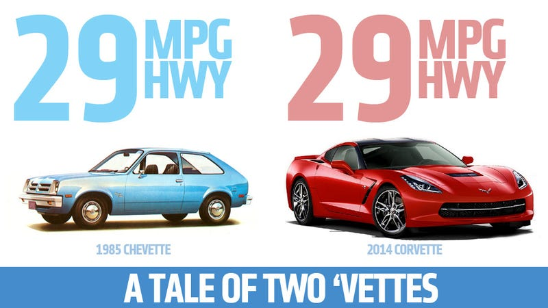 Cars That Get Surprisingly Worse Gas Mileage Than The 2014 Corvette