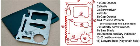 The Credit Card Survival multi-tool