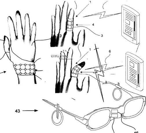 Nokia Patent Hints At a Wearable Input Sleeve That Reacts To Human Skin