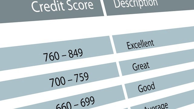 Build Your Credit Score Without Credit Cards