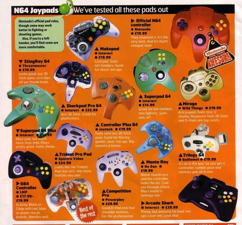 Cover Your Eyes, it's the Horror of Third-Party N64 Contollers