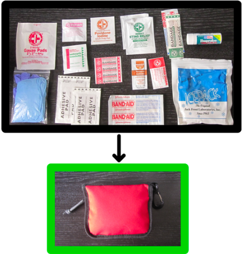 Commuting By Bike: First Aid Kits