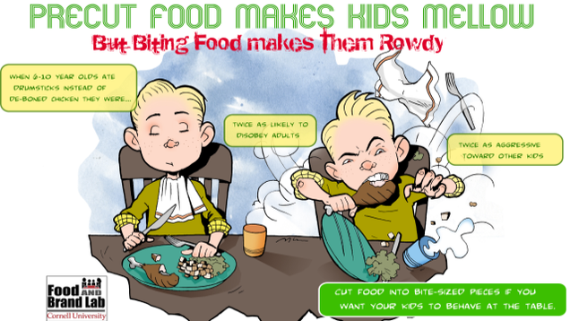 Cut Kids' Food Into Bite-Sized Pieces for Good Behavior at Meals