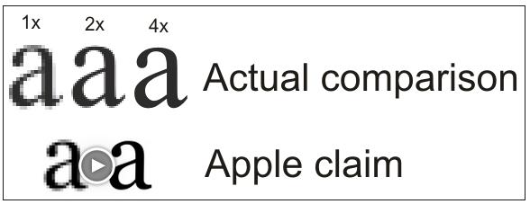 How Apple Tricks You