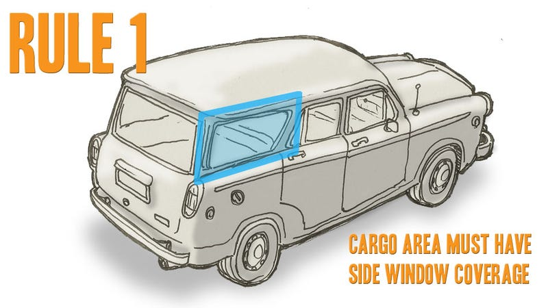 What Makes A Wagon A Wagon?