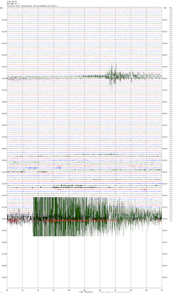 Earthquakes Shake Entire United States (Updated)