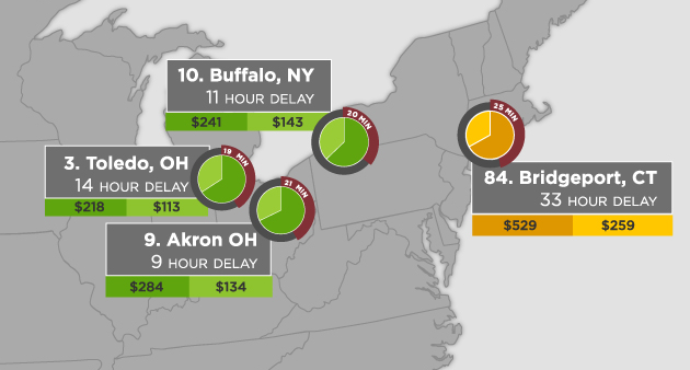 How Much Commuting Actually Costs in 90 Cities