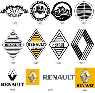 automaker