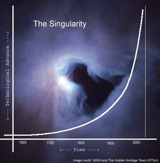 ray kurzweil singularity essay What is the singularity and what is so special about its promoter ray kurzweil kurzweil has gained the position as director of engineering at google, thanks to his innovative work in the field of artificial intelligence he is an expert futurist who has correctly predicted the majority of our.