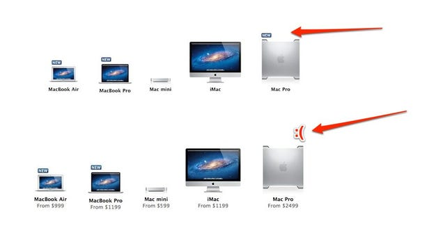 Apple: Nevermind, There's No New Mac Pro