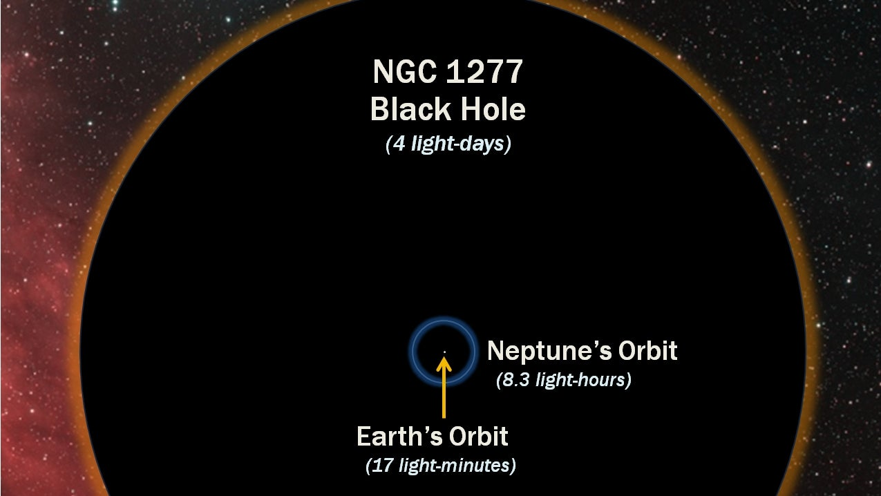 black hole comparison 1970s to today - photo #6